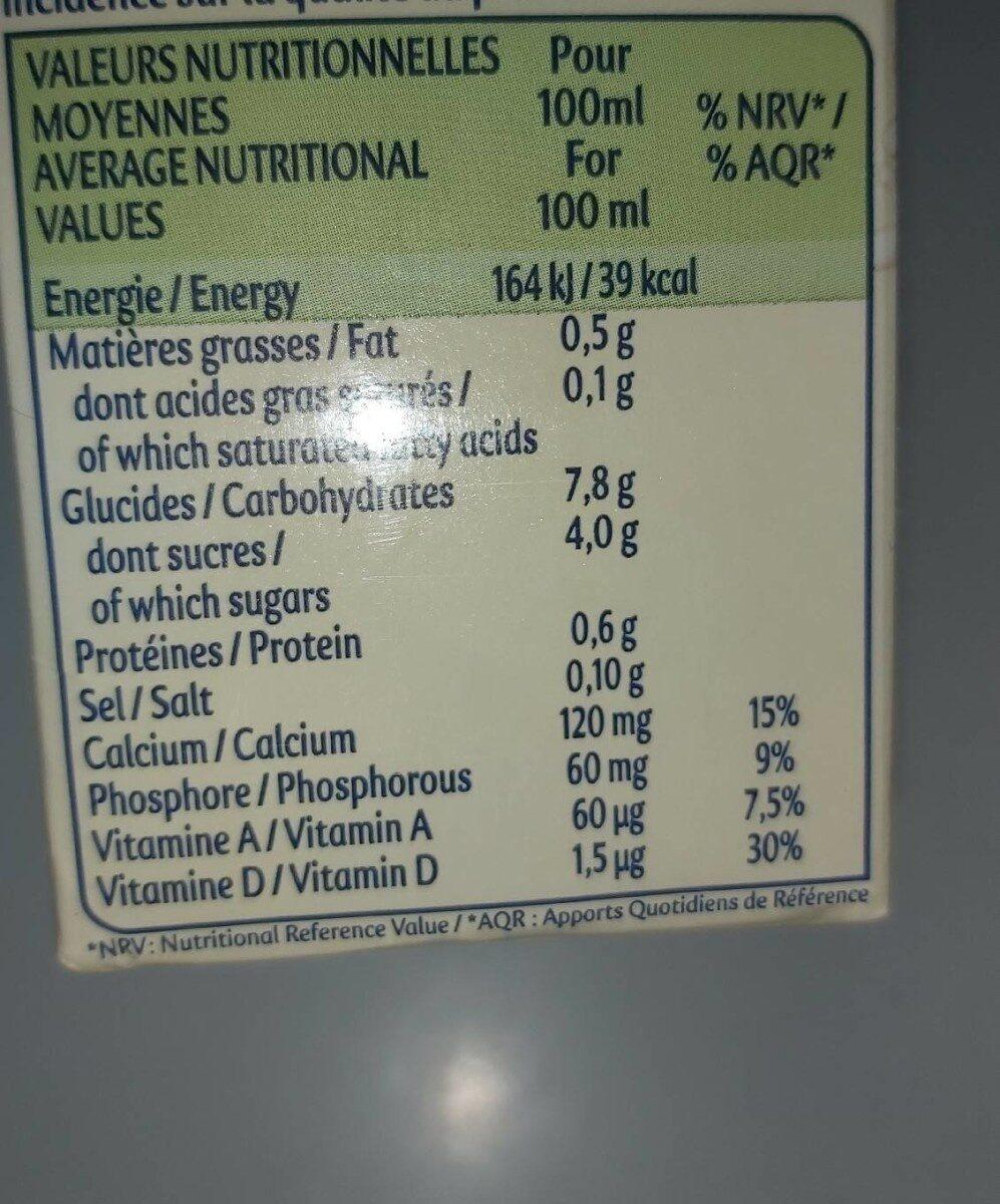 Avoine et miel - Informations nutritionnelles - fr