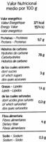 Pan rallado - Voedingswaarden - es