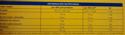 AveCrem pollo - Informació nutricional