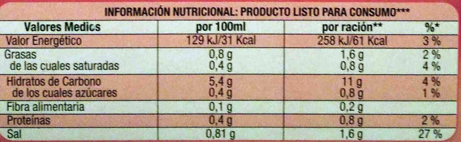 Sopinstant sopa de verduras 3 sobres estuche 60 g - Información nutricional