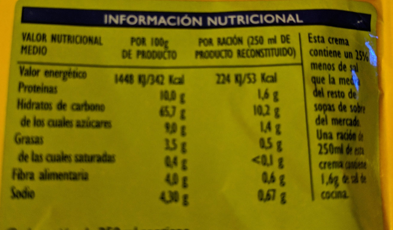 Crema de champiñones - Información nutricional - es