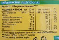 Sopa de verduras - Voedingswaarden