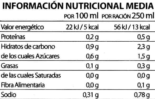 Caldo de verduras - Voedigswaarden