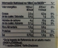 Crema Calabaza Gallina Blanca - Nutrition facts