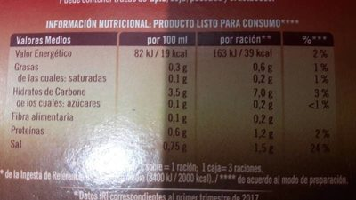 sopa de cocido - Nutrition facts