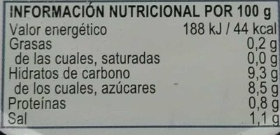 Pimiento del piquillo - Nutrition facts