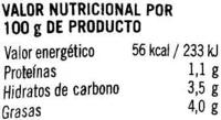 Tomate para untar Tumaca - Nutrition facts - es