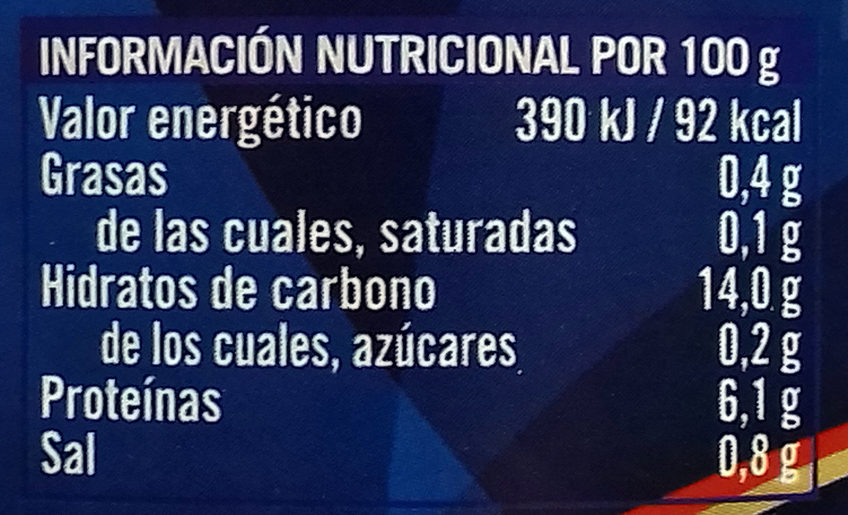 Alubias - Nutrition facts