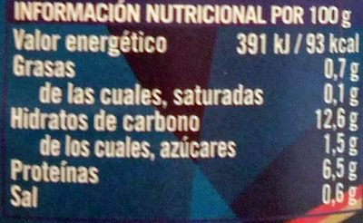 Alubias rojas extra - Nutrition facts