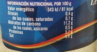 Lentejas - Informations nutritionnelles
