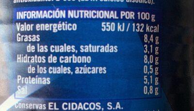 Lentejas a la riojana - Información nutricional - es