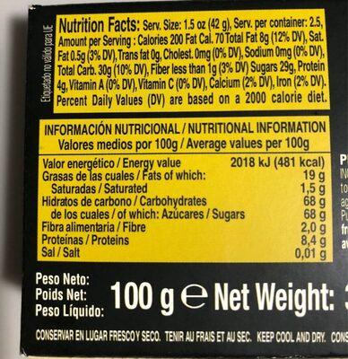 Peladillas - Información nutricional - es