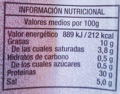 Jamón Curado - Información nutricional