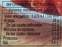 Taquitos de Chorizo - Voedingswaarden - es