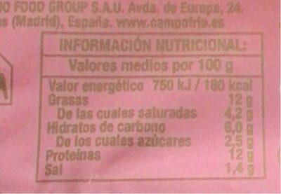 Chopped de Pavo - Informació nutricional - es