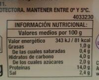Fiambre de pechuga de pavo braseada bajo grasa - Nutrition facts - es