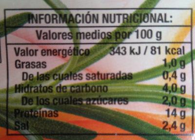 Pechuga de pavo braseada extrajugosa Pavofrio - Información nutricional