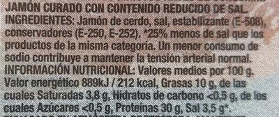 Jamón Curado Lonchas - Ingredientes