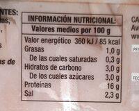 Pechuga de Pavo Loncha Fina - Información nutricional