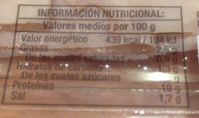 Jamon cocido Duroc - Información nutricional