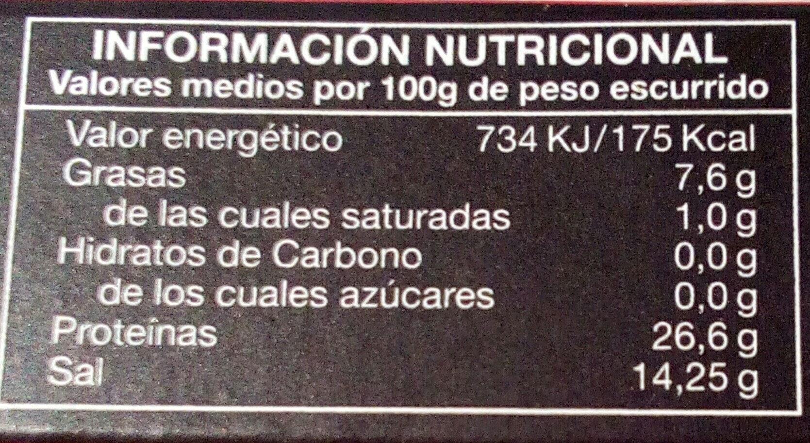 Anchoa - Información nutricional