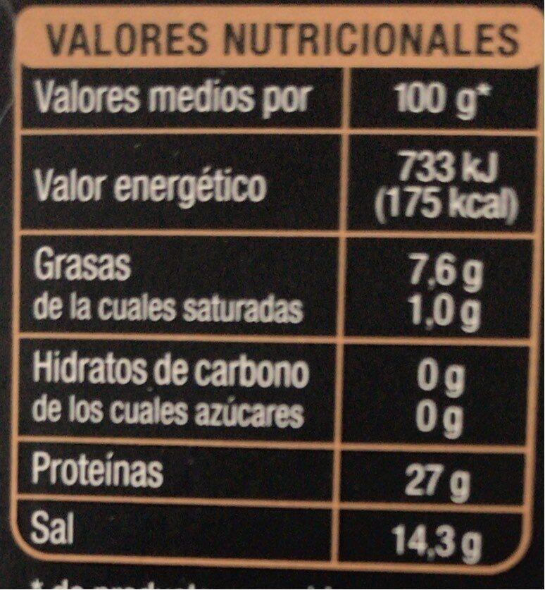 Filetes de anchoa - Información nutricional - es