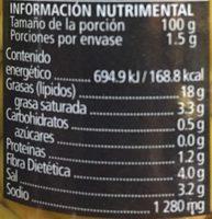 Aceitunas verdes manzanillas en rodajas frasco 150 g - Nutrition facts