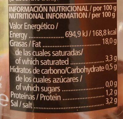 Ser Rodajas Aceitunas Verdes 260 / 150G - Información nutricional - es