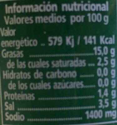 Aceituna Rellena De Anchoas - Informació nutricional - es