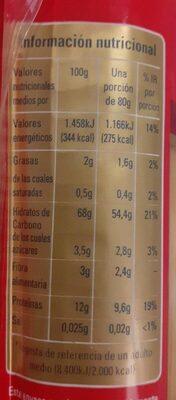 Tallarin - Información nutricional - es