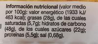 Bizcochada - Nutrition facts