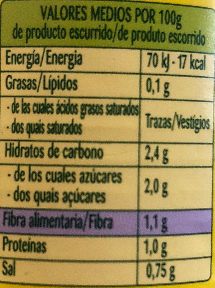 Brotes germinados - Informations nutritionnelles