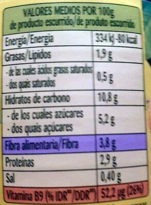 Maiz dulce - Nutrition facts - es