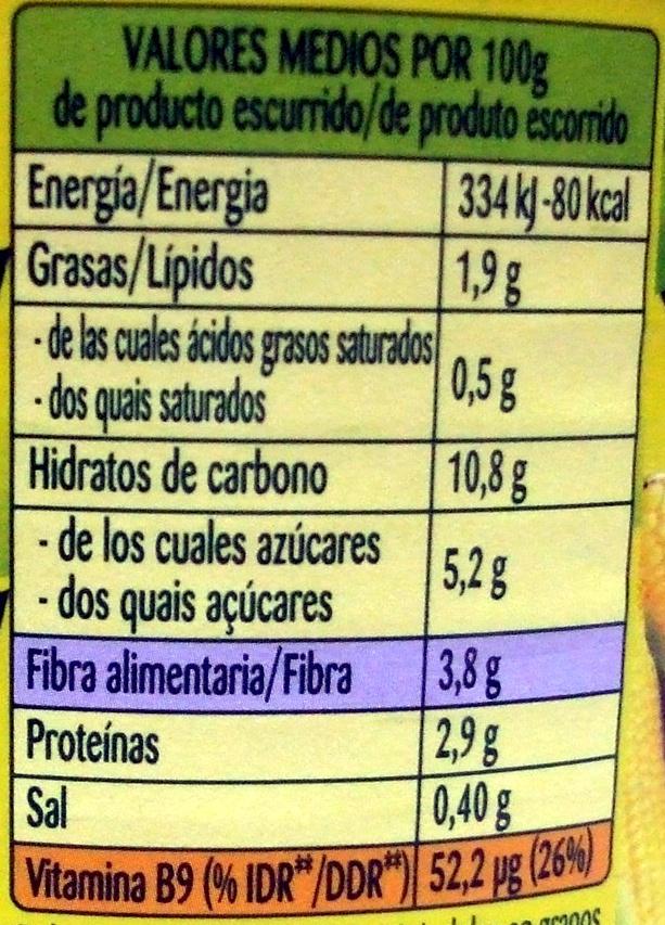 Maiz dulce - Informação nutricional - pt