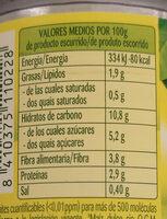 Maíz dulce - Información nutricional - es