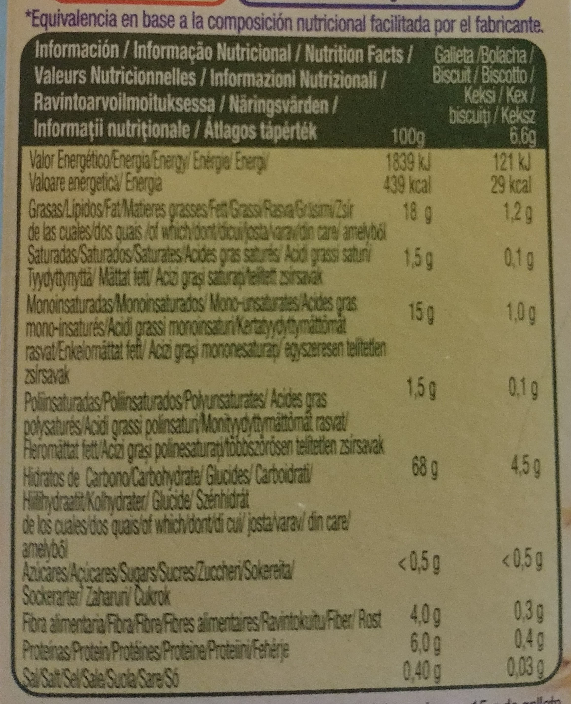 Biscuits - Informations nutritionnelles
