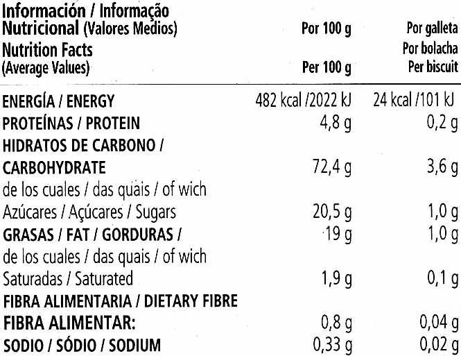 Pastas sem glúten - Voedingswaarden