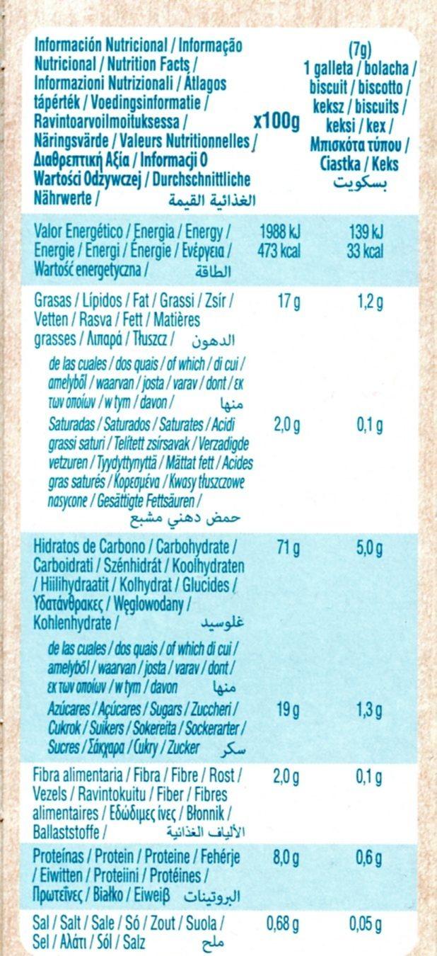 Galletas María - Información nutricional