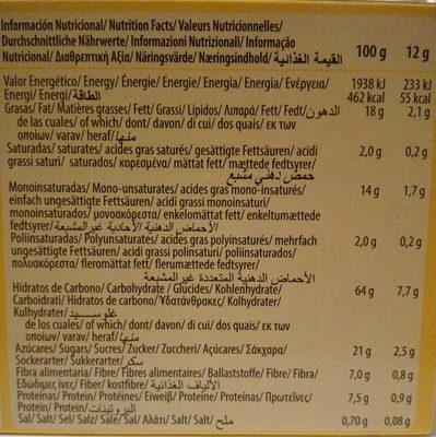 Digestive muesli - Informação nutricional - es