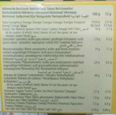 Digestive Muesli - Nutrition facts - es