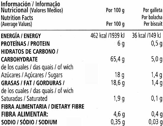 Galleta maría sin gluten sin lactosa - Voedingswaarden - es