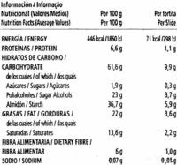 Tortitas de maíz Diet Nature - Información nutricional - es