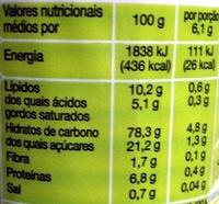 Galletas Maria - Informação nutricional - pt