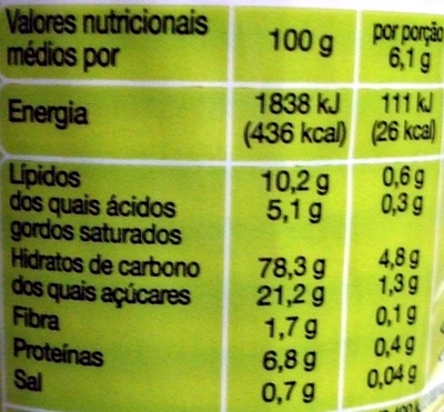 Galletas Maria - Nutrition facts - pt
