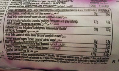 Cuor di Cerrale - Informations nutritionnelles - fr