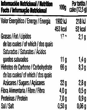 Tortitas de maíz con chocolate negro - Pack de 4 - Informació nutricional