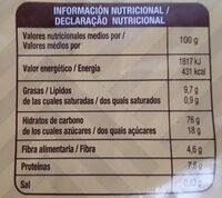 Galletas Tostadas - Informations nutritionnelles - es