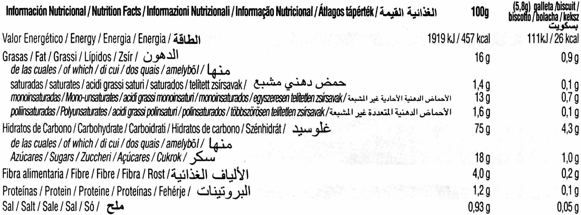 Digestive Sin Gluten - Informació nutricional