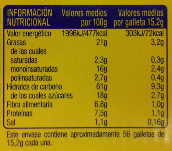 Digestive Avena - Informations nutritionnelles
