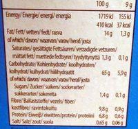Biscuits Petit-Déjeuner Céréales Complètes Sans Sucre Ajouté - Informació nutricional